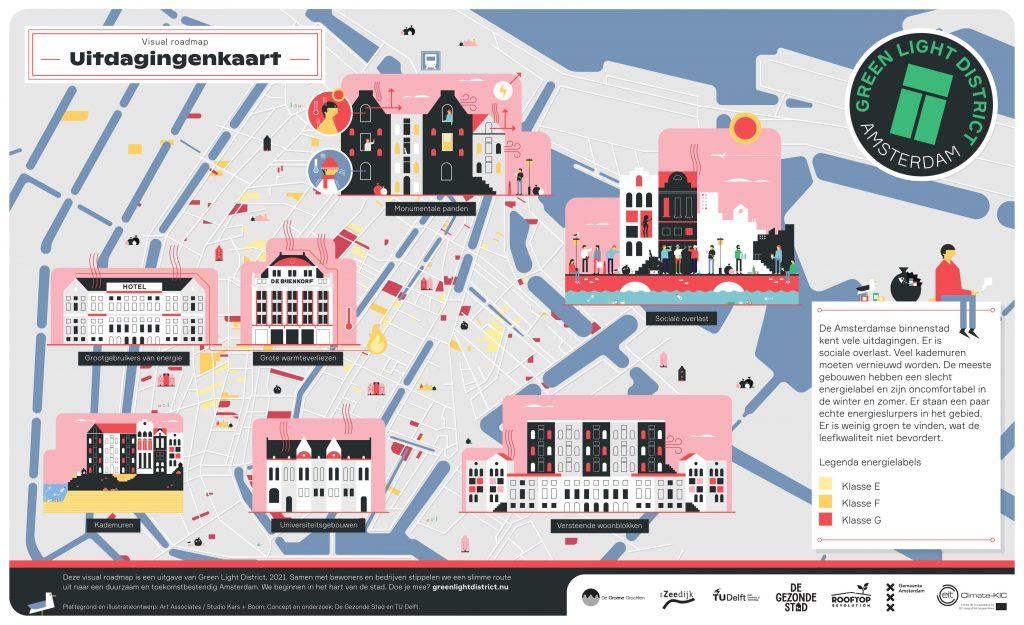 Green Light District - Visual Roadmap Green Light District - Uitdagingenkaart